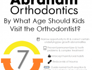 when does my kid see an orthodontist kingsville ontario